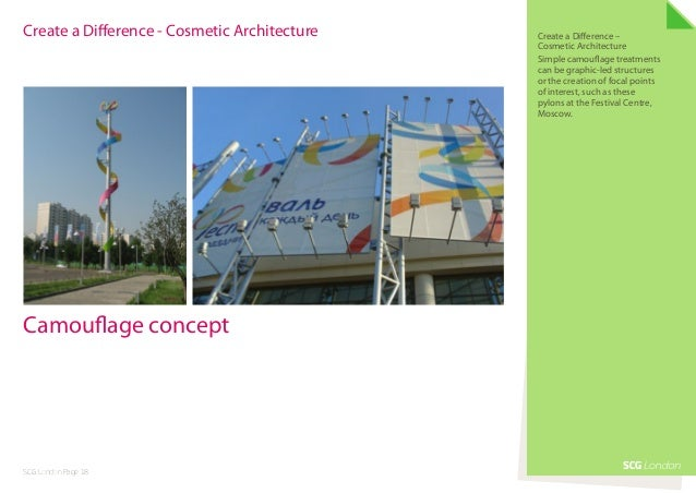 Create a Difference - Cosmetic Architecture   Create a Difference –                                              Cosmetic ...