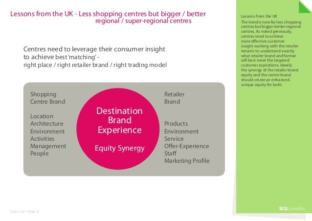 Lessons from the UK - Less shopping centres but bigger / better                  Lessons from the UK regional / supe...