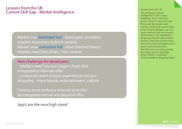 Lessons from the UK                                          Lessons from the UKCurrent Skill Gap - Market Intelligence   ...