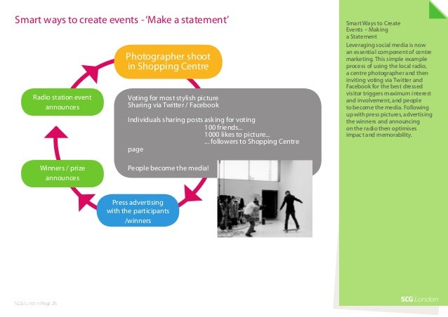 Smart ways to create events - 'Make a statement'                                                 Smart Ways to Create     ...