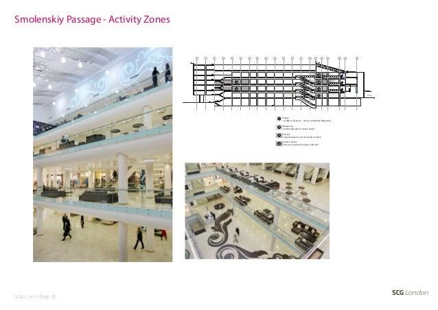 Smolenskiy Passage - Activity Zones                                                1   2                      3           ...
