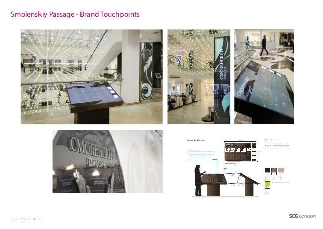 Smolenskiy Passage - Brand Touchpoints                                         Info Lectern SPW - 5010                    ...