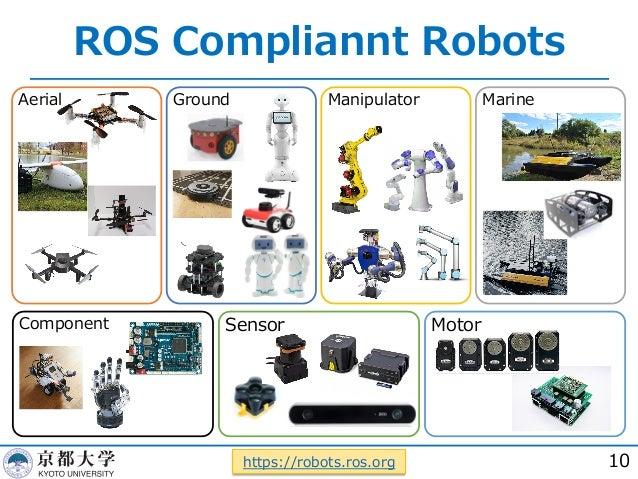 ROS Compliannt Robots 10https://robots.ros.org Aerial Marine Component Sensor Ground Manipulator Motor
