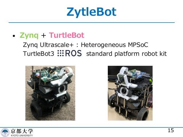 ZytleBot 15 • Zynq + TurtleBot  Zynq Ultrascale+ : Heterogeneous MPSoC  TurtleBot3 : ROS standard platform robot kit