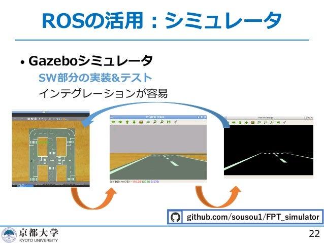 ROSの活⽤︓シミュレータ 22 • Gazeboシミュレータ  SW部分の実装&テスト  インテグレーションが容易 1 / 1/ 1 / 1 .