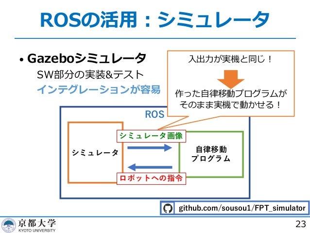 ROSの活⽤︓シミュレータ 23 • Gazeboシミュレータ  SW部分の実装&テスト  インテグレーションが容易 ⼊出⼒が実機と同じ︕ 作った⾃律移動プログラムが そのまま実機で動かせる︕ 1 / 1/ 1 / 1 .