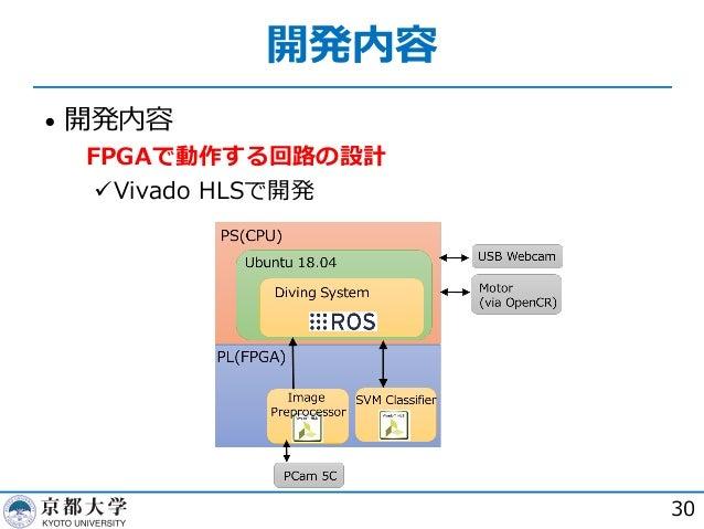 開発内容 • 開発内容  FPGAで動作する回路の設計 üVivado HLSで開発 30
