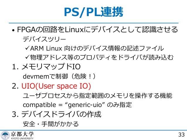 PS/PL連携 • FPGAの回路をLinuxにデバイスとして認識させる  デバイスツリー üARM Linux 向けのデバイス情報の記述ファイル ü物理アドレス等のプロパティをドライバが読み込む 1. メモリマップドIO  devmemで...