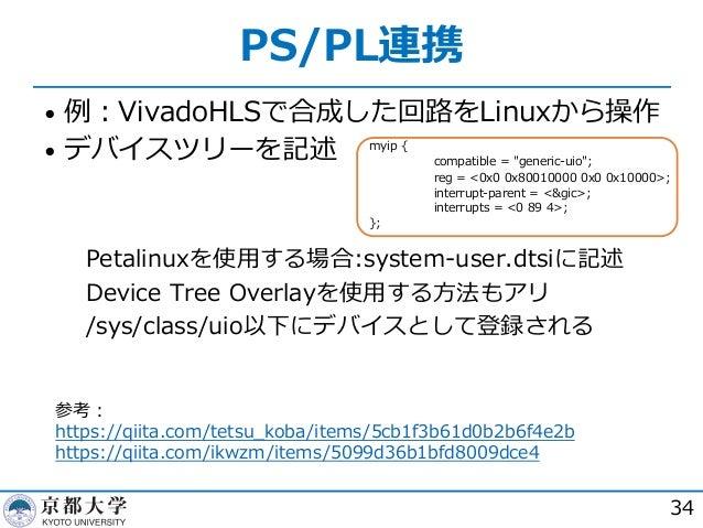 PS/PL連携 • 例︓VivadoHLSで合成した回路をLinuxから操作 • デバイスツリーを記述  Petalinuxを使⽤する場合:system-user.dtsiに記述  Device Tree Overlayを使⽤する⽅法もアリ...