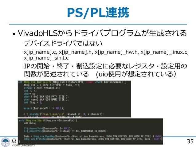 PS/PL連携 • VivadoHLSからドライバプログラムが⽣成される  デバイスドライバではない  x[ip_name].c, x[ip_name].h, x[ip_name]_hw.h, x[ip_name]_linux.c, x[i...