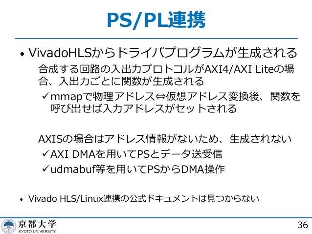 PS/PL連携 • VivadoHLSからドライバプログラムが⽣成される  合成する回路の⼊出⼒プロトコルがAXI4/AXI Liteの場 合、⼊出⼒ごとに関数が⽣成される ümmapで物理アドレス⇔仮想アドレス変換後、関数を 呼び出せば⼊⼒...