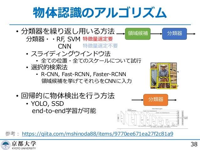 物体認識のアルゴリズム 38 • 分類器を繰り返し⽤いる⽅法 分類器・・RF, SVM CNN • スライディングウインドウ法 • 全ての位置・全てのスケールについて試⾏ • 選択的検索法 • R-CNN, Fast-RCNN, Faster-...