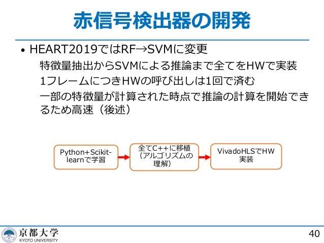 ⾚信号検出器の開発 • HEART2019ではRF→SVMに変更  特徴量抽出からSVMによる推論まで全てをHWで実装  1フレームにつきHWの呼び出しは1回で済む  ⼀部の特徴量が計算された時点で推論の計算を開始でき るため⾼速(後述)...