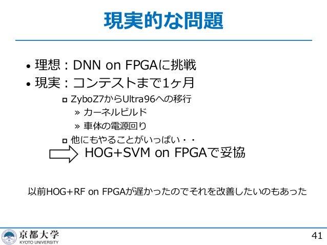 現実的な問題 41 • 理想︓DNN on FPGAに挑戦 • 現実︓コンテストまで1ヶ⽉ p ZyboZ7からUltra96への移⾏ » カーネルビルド » ⾞体の電源回り p 他にもやることがいっぱい・・ HOG+SVM on FPGAで妥...