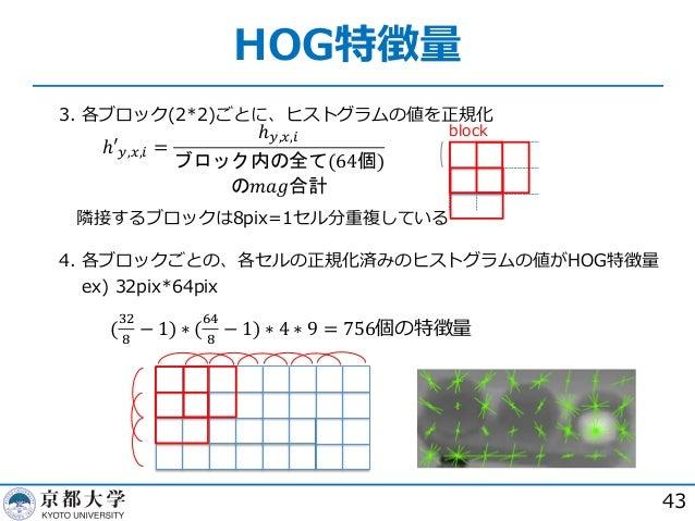 HOG特徴量 43 3. 各ブロック(2*2)ごとに、ヒストグラムの値を正規化 隣接するブロックは8pix=1セル分重複している 4. 各ブロックごとの、各セルの正規化済みのヒストグラムの値がHOG特徴量 ex) 32pix*64pix cel...