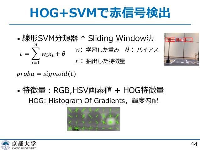 HOG+SVMで⾚信号検出 44 • 線形SVM分類器 * Sliding Window法 w: 学習した重み θ︓バイアス x : 抽出した特徴量 • 特徴量︓RGB,HSV画素値 + HOG特徴量  HOG: Histogram Of G...