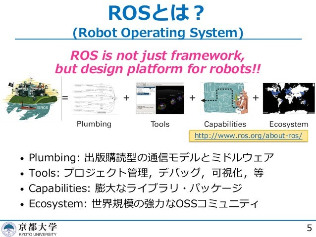 ROSとは︖ (Robot Operating System) 5 http://www.ros.org/about-ros/ ROS is not just framework, but design platform for robots!...