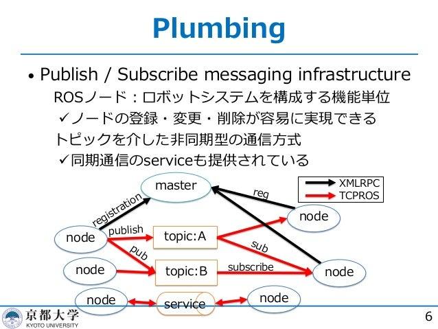 Plumbing • Publish / Subscribe messaging infrastructure  ROSノード︓ロボットシステムを構成する機能単位 üノードの登録・変更・削除が容易に実現できる  トピックを介した⾮同期型の通...