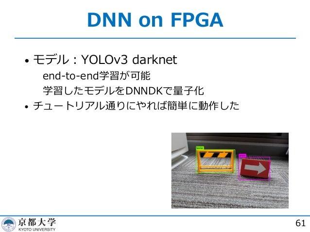DNN on FPGA 61 • モデル︓YOLOv3 darknet  end-to-end学習が可能  学習したモデルをDNNDKで量⼦化 • チュートリアル通りにやれば簡単に動作した