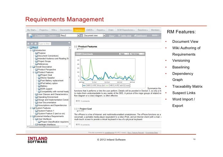 from requirements management to release with git for