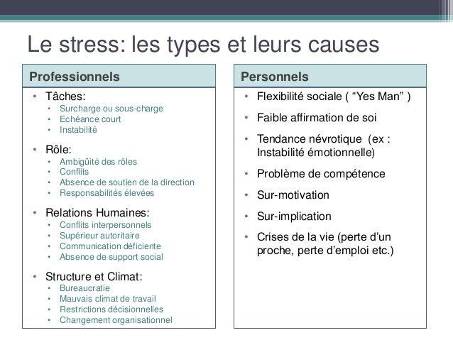 Reconnaitre et g rer le stress au travail for Stress travail
