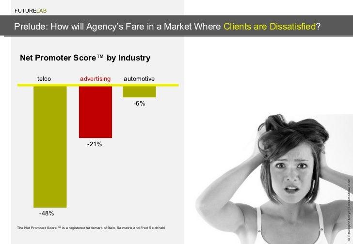 Reconsidering the Advertising Industry Slide 3