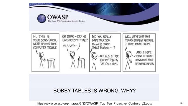 14 BOBBY TABLES IS WRONG. WHY? https://www.owasp.org/images/3/33/OWASP_Top_Ten_Proactive_Controls_v2.pptx