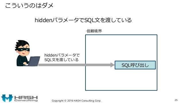 こういうのはダメ Copyright © 2016 HASH Consulting Corp. 25 SQL呼び出し hiddenパラメータでSQL文を渡している 信頼境界 hiddenパラメータで SQL文を渡している
