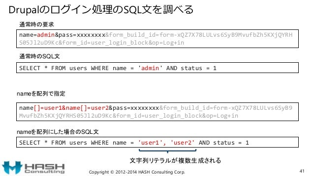 Drupalのログイン処理のSQL文を調べる Copyright © 2012-2014 HASH Consulting Corp. 41 name=admin&pass=xxxxxxxx&form_build_id=form-xQZ7X78L...