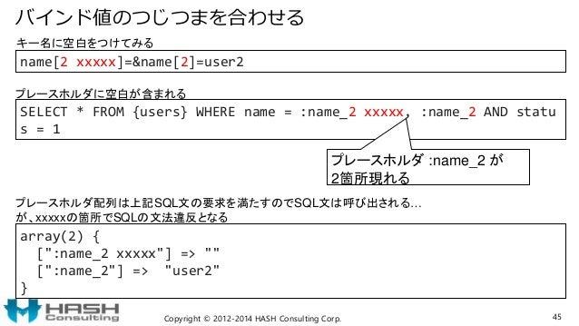 """バインド値のつじつまを合わせる Copyright © 2012-2014 HASH Consulting Corp. 45 array(2) { ["""":name_2 xxxxx""""] => """""""" ["""":name_2""""] => """"user2"""" }..."""