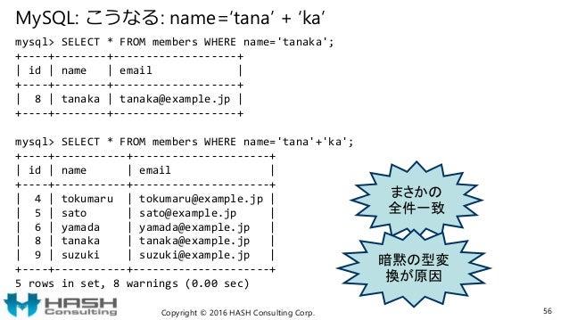 MySQL: こうなる: name='tana' + 'ka' mysql> SELECT * FROM members WHERE name='tanaka'; +----+--------+-------------------+   id...