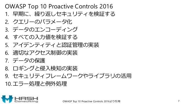 OWASP Top 10 Proactive Controls 2016 1. 早期に、繰り返しセキュリティを検証する 2. クエリーのパラメータ化 3. データのエンコーディング 4. すべての入力値を検証する 5. アイデンティティと認証管...