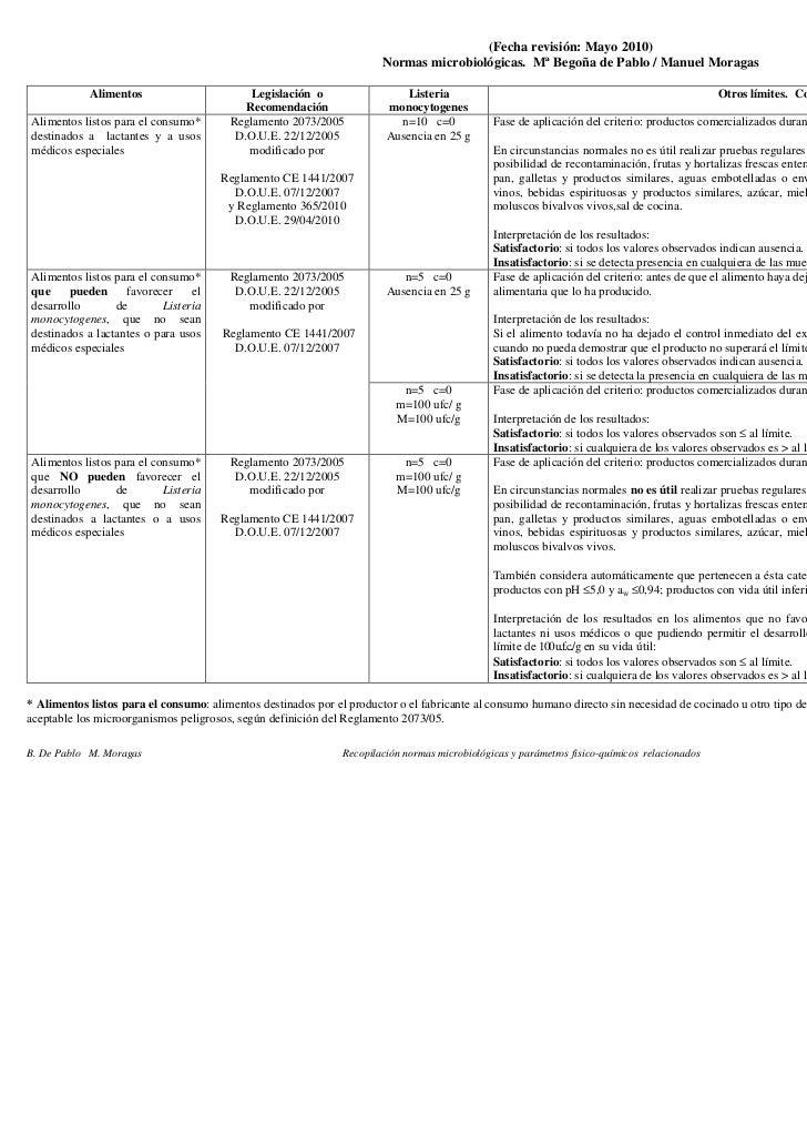 recopilacion normas microbiologicas 2010