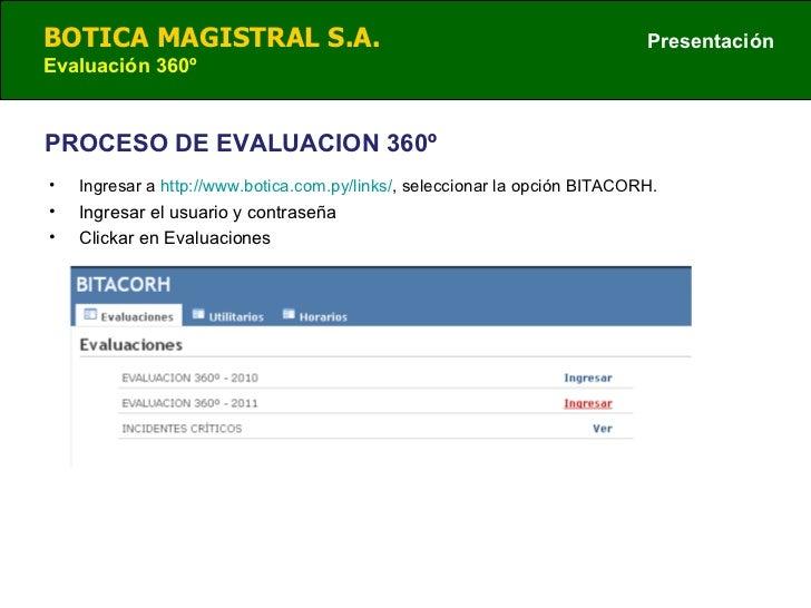PROCESO DE EVALUACION 360º <ul><li>Ingresar a  http://www.botica.com.py/links/ , seleccionar la opción BITACORH. </li></ul...