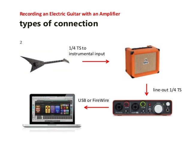 recording an electric guitar with an amplifier. Black Bedroom Furniture Sets. Home Design Ideas