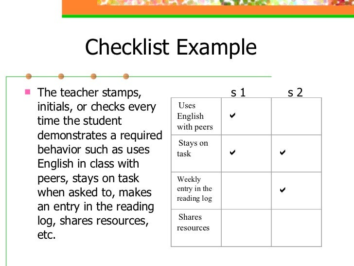 Behavior Log Examples Checklist Example Recording Classroom