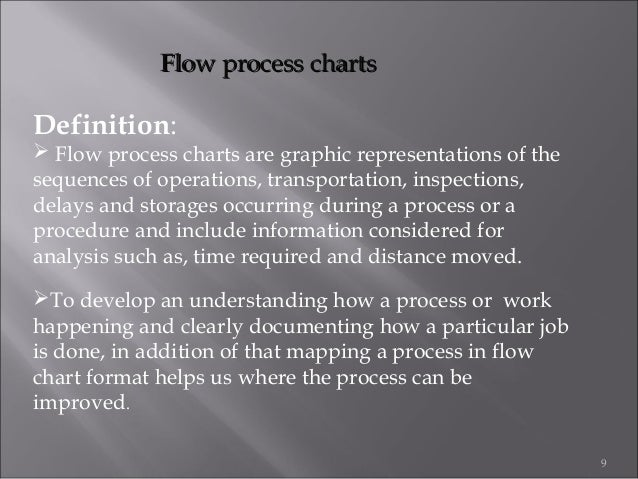 Recording techniques used in method study ppt example outline process chart of plywood manufacture is given 8 9 ccuart Gallery
