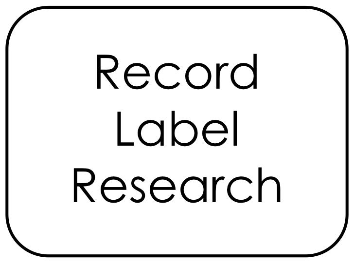 Record  LabelResearch
