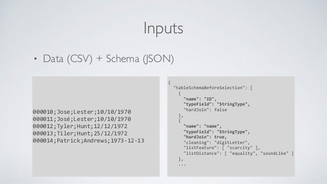 • Data (CSV) + Schema (JSON) Inputs 000010;Jose;Lester;10/10/1970 000011;José;Lester;10/10/1970 000012;Tyler;Hunt;12/12/...
