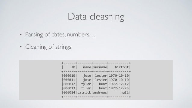 • Parsing of dates, numbers… • Cleaning of strings Data cleasning +------+-------+-------+----------+  ID name sur...