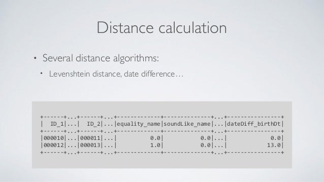 • Several distance algorithms: • Levenshtein distance, date difference… Distance calculation +------+...+------+...+------...