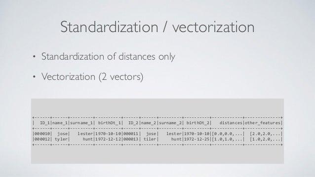 • Standardization of distances only • Vectorization (2 vectors) Standardization / vectorization +------+------+---------+-...