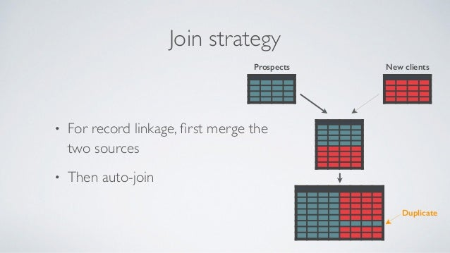 Join strategy • For record linkage, first merge the two sources • Then auto-join Prospects New clients Duplicate