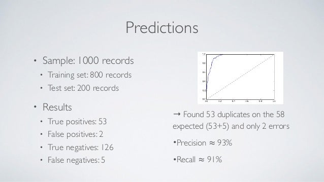 Predictions • Sample: 1000 records • Training set: 800 records • Test set: 200 records • Results • True positives: 53 • Fa...