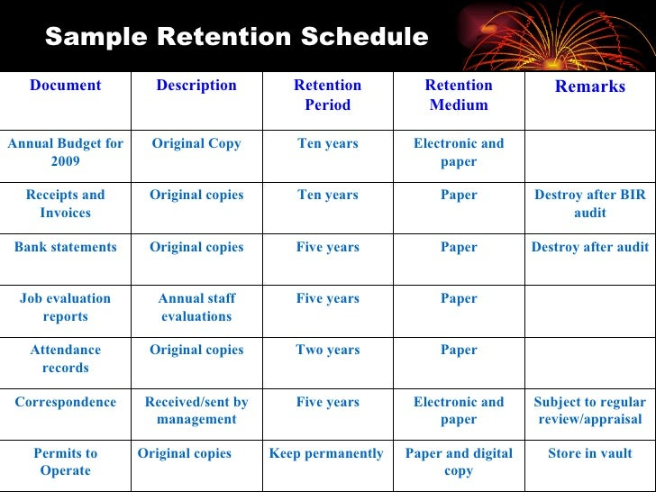 Records retention scheduling for Retention schedule template