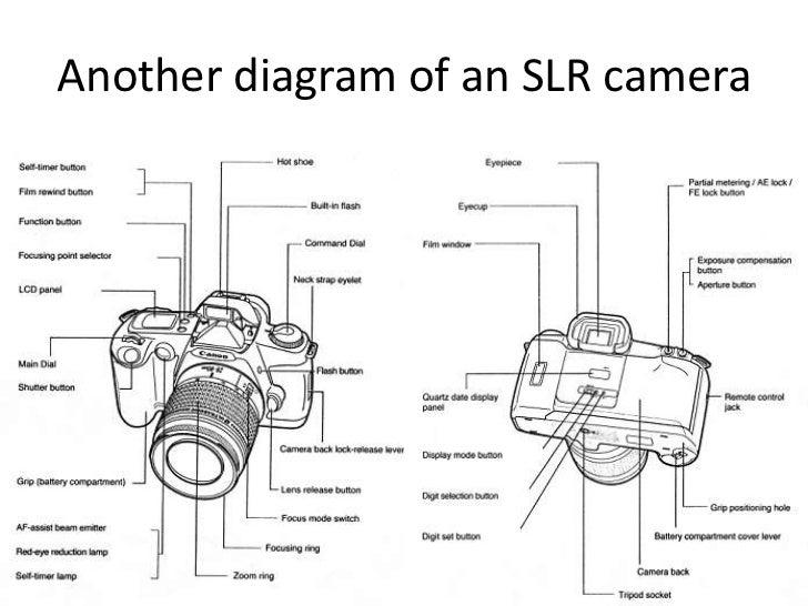 Recor Presentation On Slr  U0026 Digital Cameras