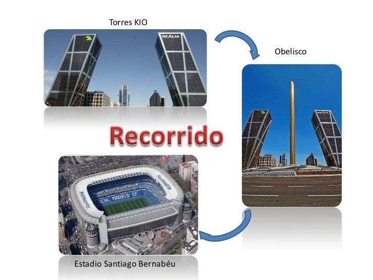Torres KIO                            ObeliscoEstadio Santiago Bernabéu