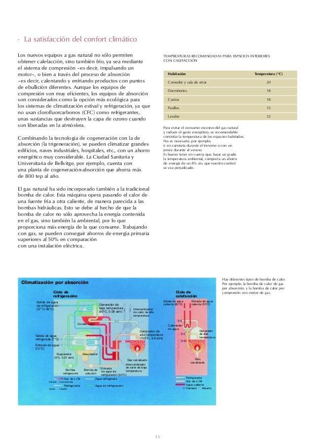 - La satisfacción del confort climáticoLos nuevos equipos a gas natural no sólo permiten                                  ...