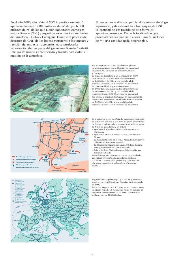 En el año 2000, Gas Natural SDG importó y suministró                El proceso se realiza comprimiendo y relicuando el gas...